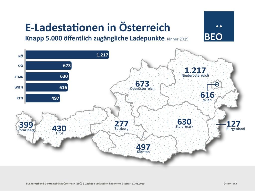 Grfaik Ladestellen in Oesterreich